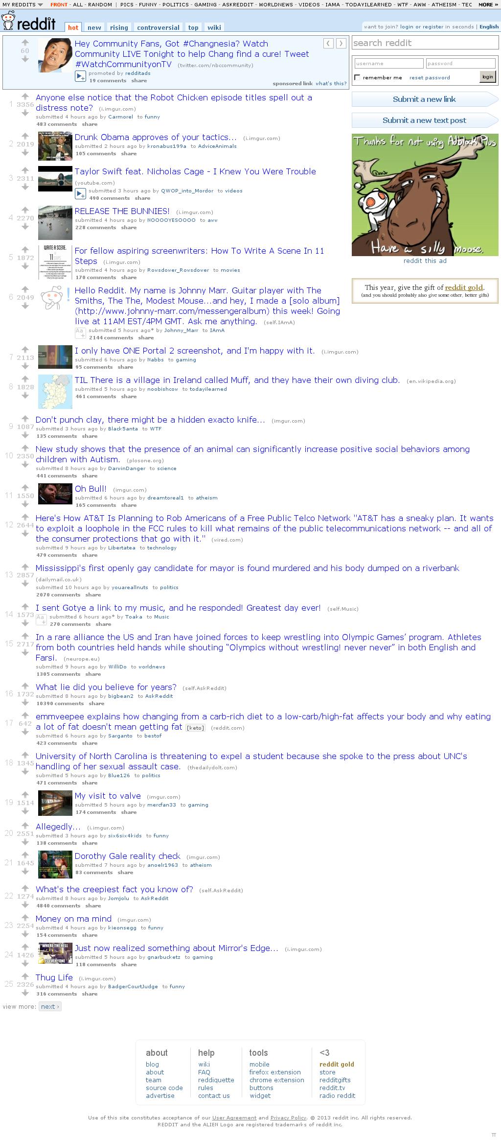 Reddit at Thursday Feb. 28, 2013, 9:17 p.m. UTC